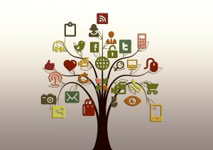 measure social media marketing