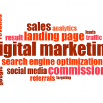 Sales and Marketing Software All in One